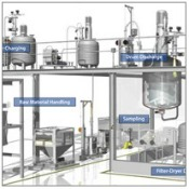 Dec Group Powder Handling & Process Containment Solutions
